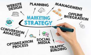 Marketing Companies
